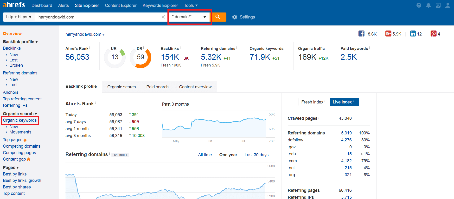 A Beginner's Guide to Ahrefs for Small-Batch Keyword