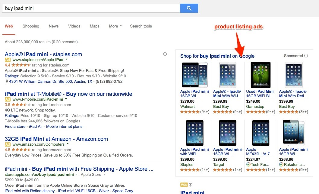 How to Drive More Sales with Google Shopping Campaigns
