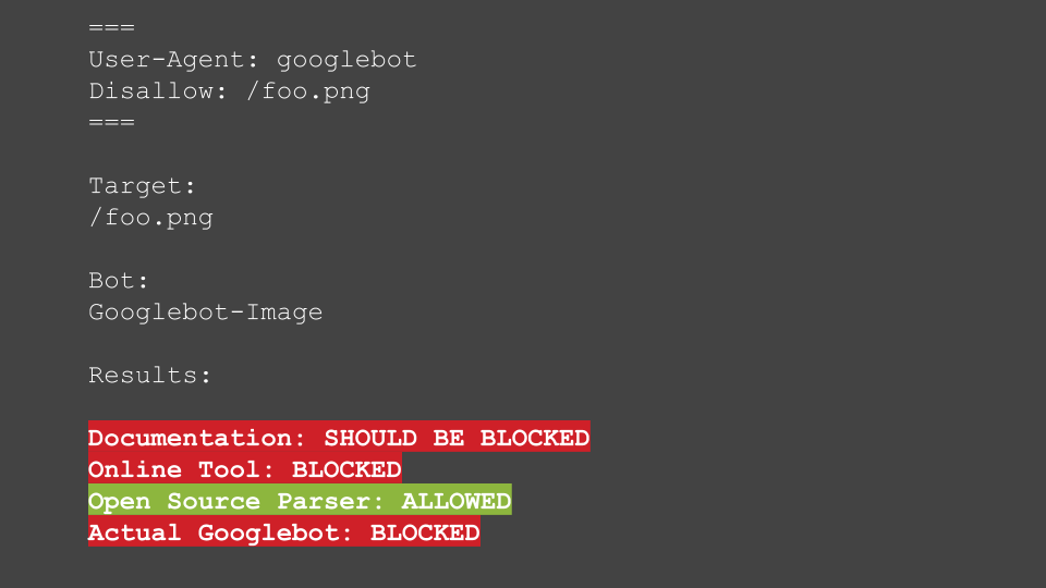 googlebot-image misbehaving