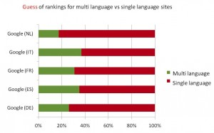 rankings-multi-lang-vs-single-lang