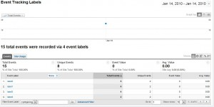 google-analytics-events