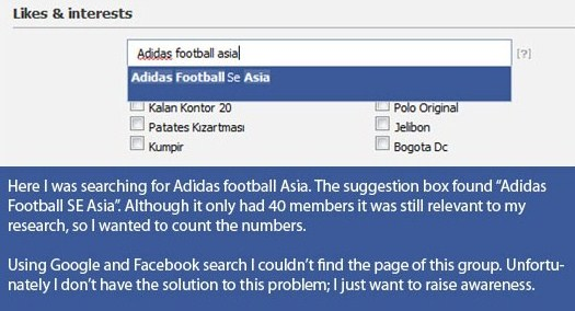 Facebook ads research_seasia