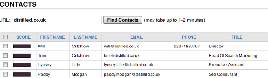 Find Contacts search for Distilled.co.uk