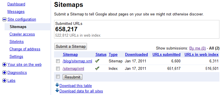 Sitemap display in Google Webmaster Central