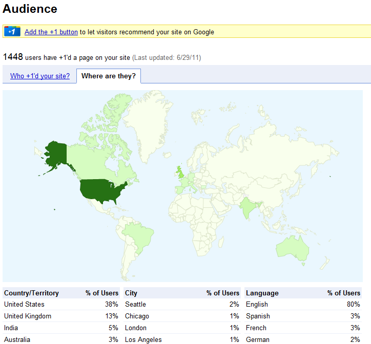 geographic data from the GWT audience report