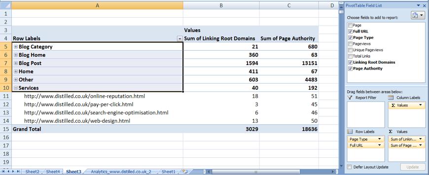 Setting values in our pivot table