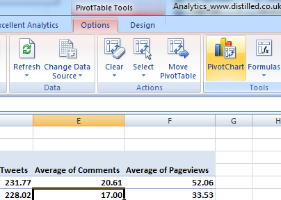 Making a pivot chart in Excel