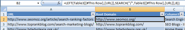 Root domains have been stripped from the URL