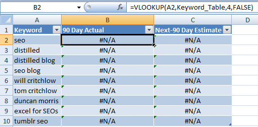 An example where VLOOKUP fails us part 2