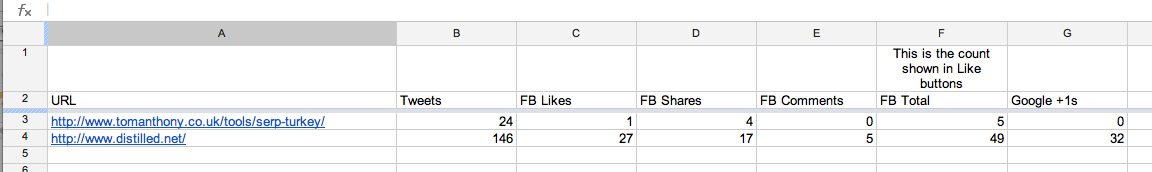 Google Docs tool showing Social Media metrics