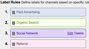 Editing the social network multi-channel funnel grouping