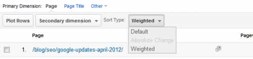 weight sort in Google Analytics