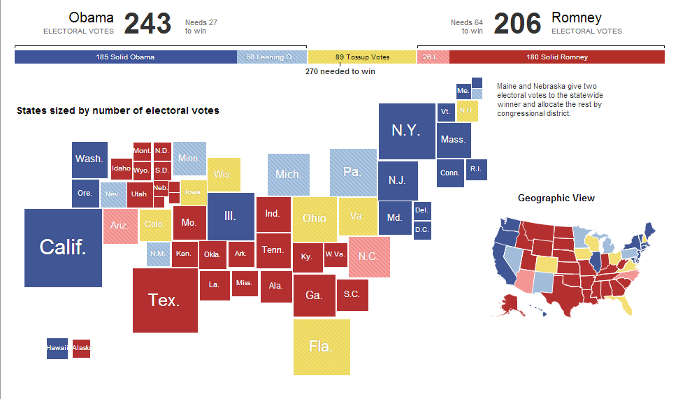 electoral-votes-visualization