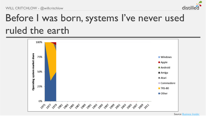 Before I was born, systems I've never used
