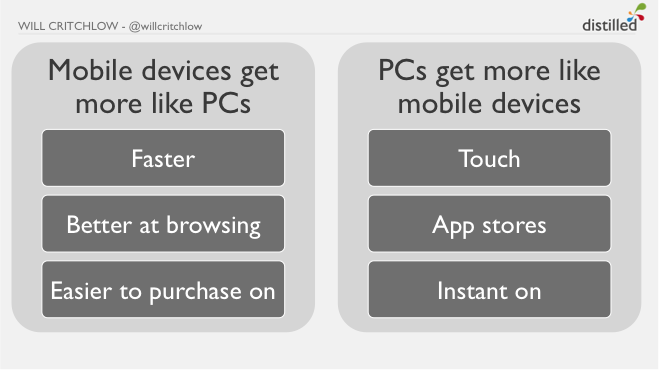 Desktop and mobile are changing together