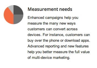New AdWords Enhanced Campaign Measurement