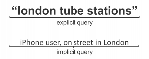 Implicit Query